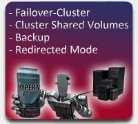 hyper-v-server-failover-cluster-backup-redirected-mode