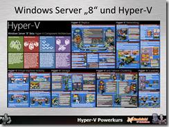 Hyper-V in Windows Server 8